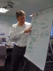 eric-context-mapping-by-paul-rayner
